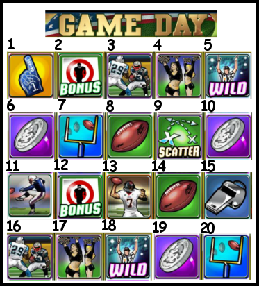 Game day symbols