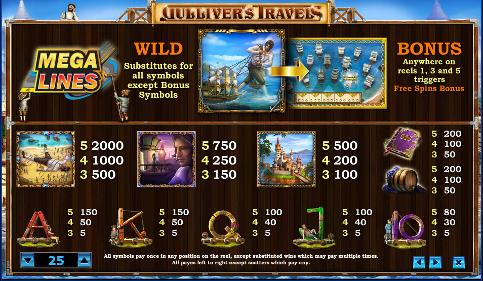 Gullivers-Travels-Slots-3