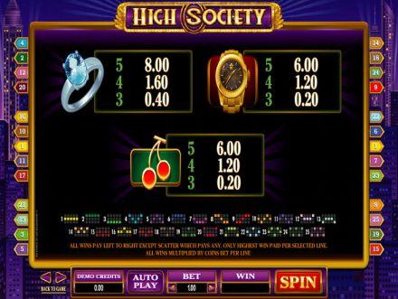 High Society 04