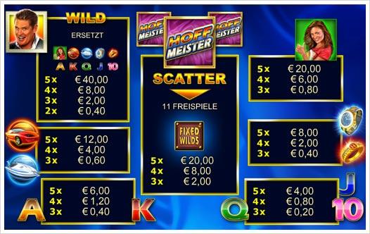 hoffmeister-slot-2