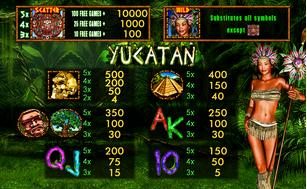 yucatan-slots