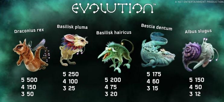 evolution pt