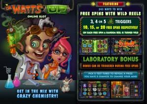 Dr-Wattz-Up-Slots-300x212
