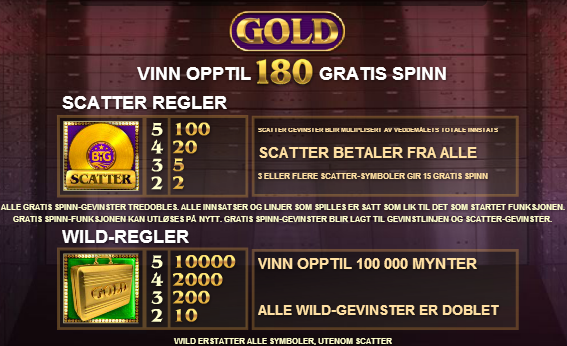 Gold-slot features
