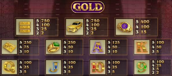 Gold-slot plt