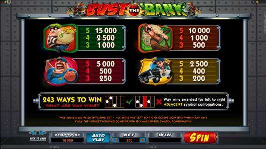 bust-the-bank-info