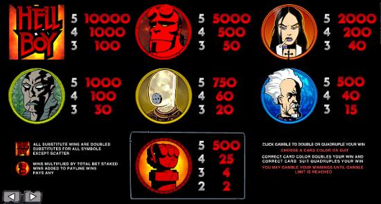 hellboy-symboles