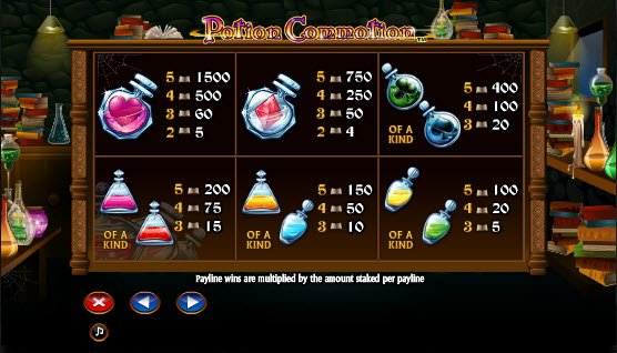Potion Commotion 02