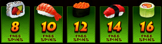 so-much-sushi-spins