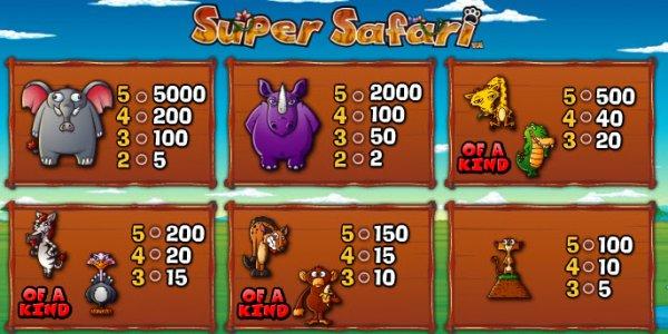 super-safari-symboler