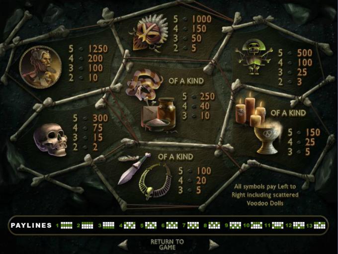 voodoo-magic-info