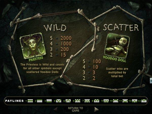 voodoo-maic-wilds