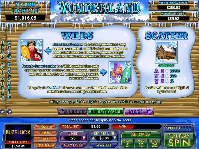 Wonderland-nuwork-info