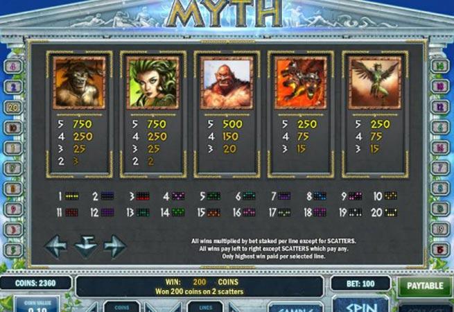 myth-symboler