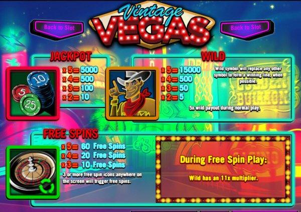 vintage-vegas-info