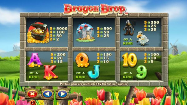 dragon-drop-symboler