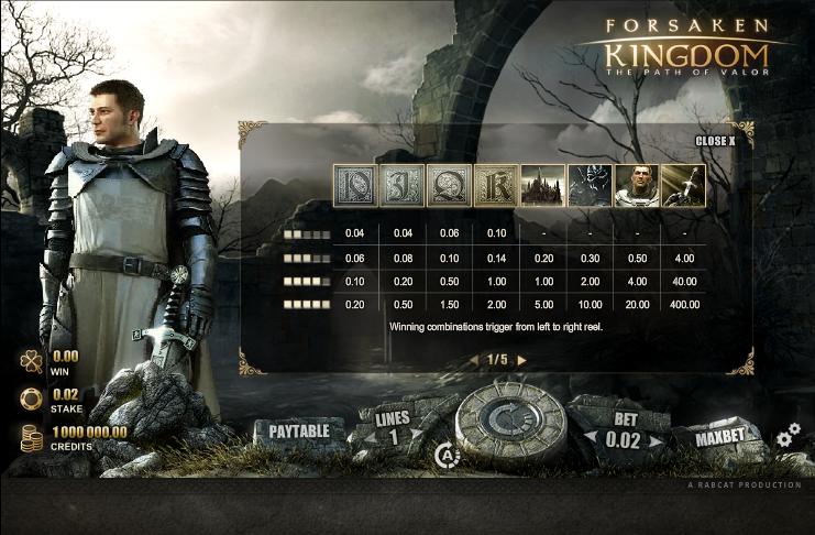 forsaken-kingdom-info