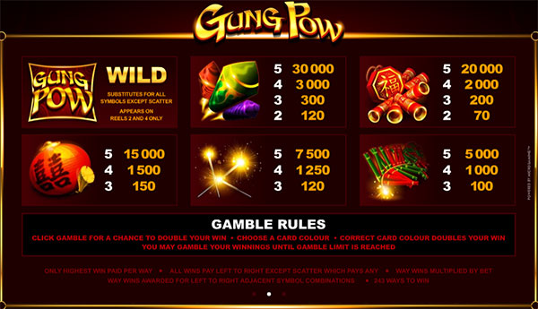 gung-pow-symboler