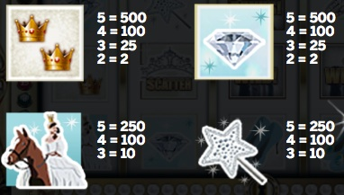 princess-fortune-symbols