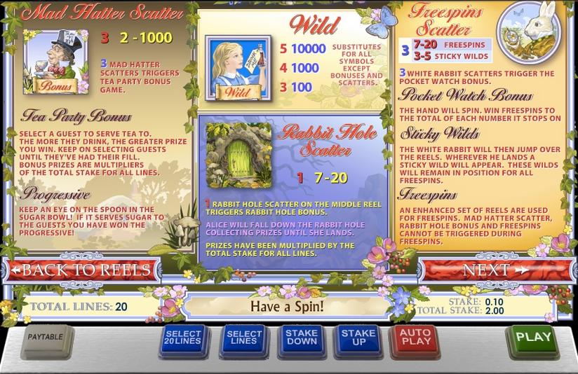 adventures-in-wonderland-info