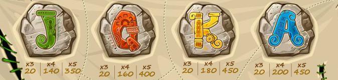 aztec-ecrets-symboler