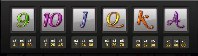 charming-lady-luck-symboler