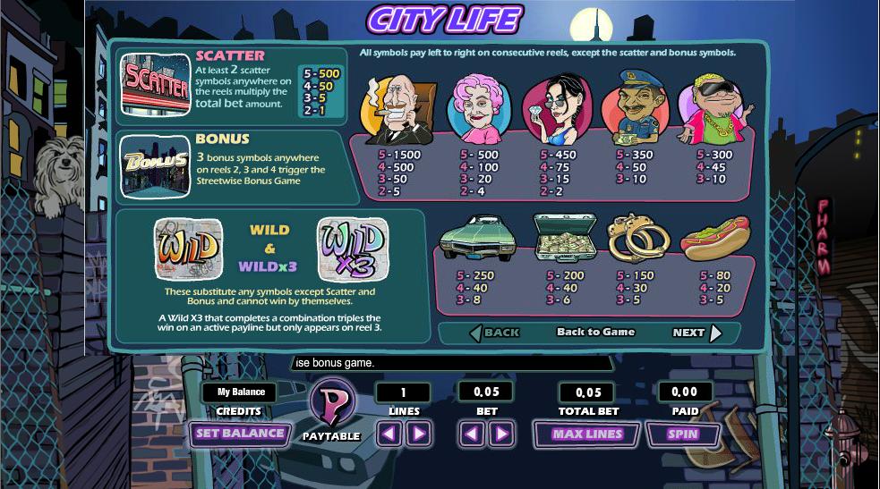 city-life-info