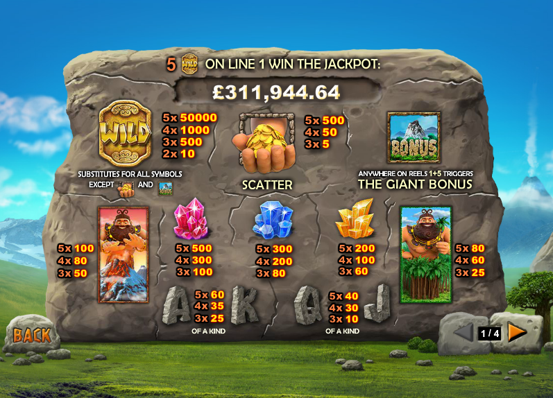 jackpot-giant-symboler