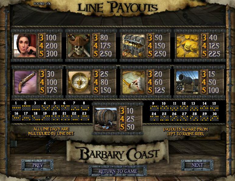 barbary-coast-info