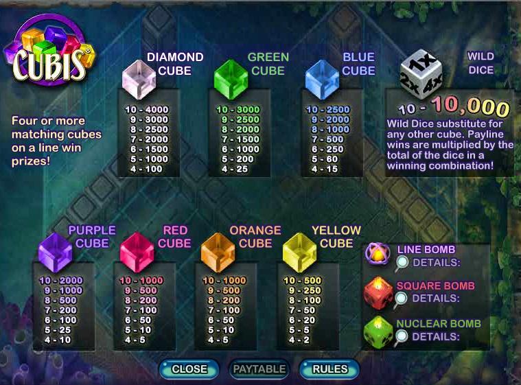 cubis-info