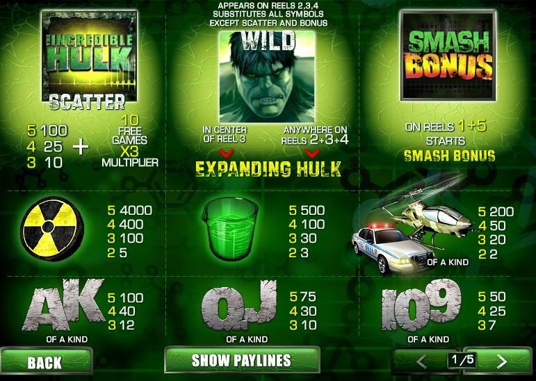 incredible-hulk-info