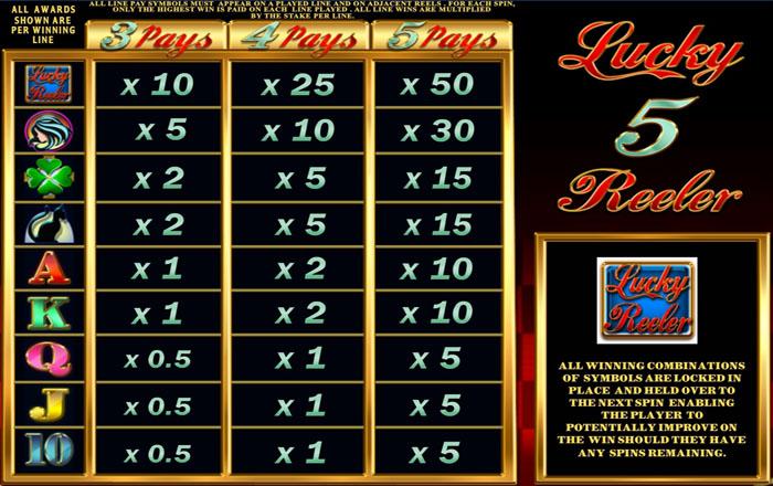 lucky-5-reeler-info