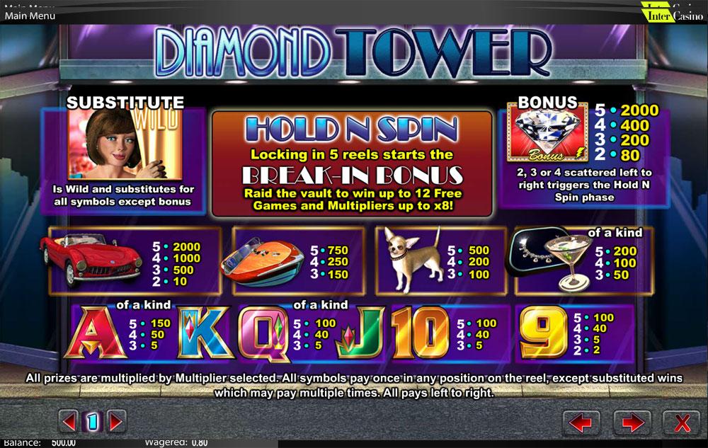 Diamond-Tower-symboler