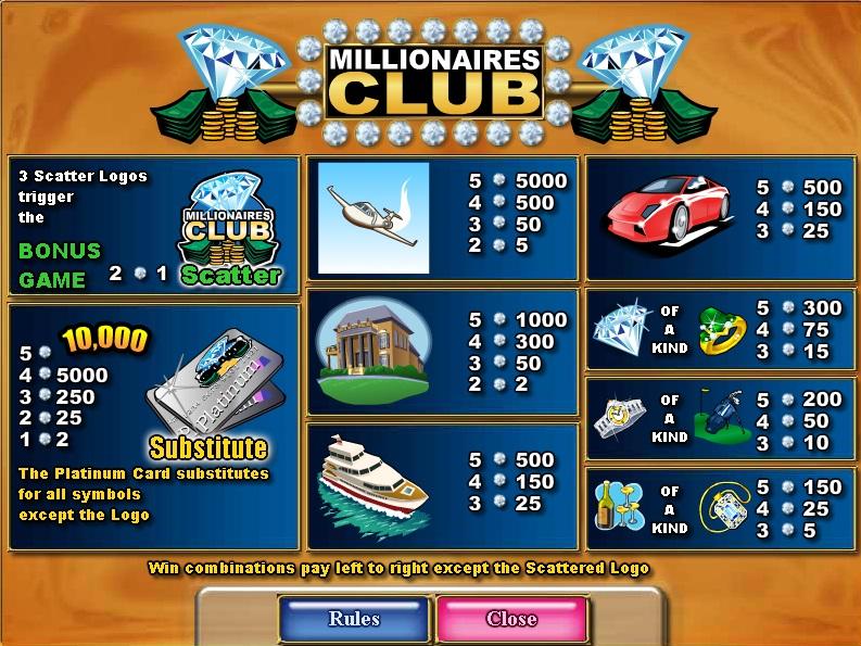 Millionaires-Club-I2-symboler