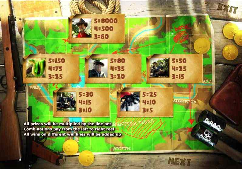 gold-raider-paytable