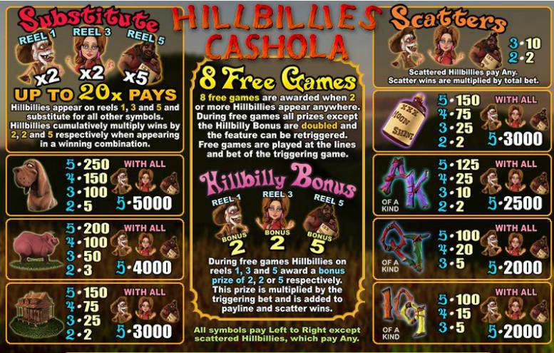 hillbillies-cashola-symboler