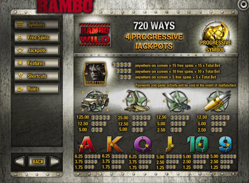Rambo plt