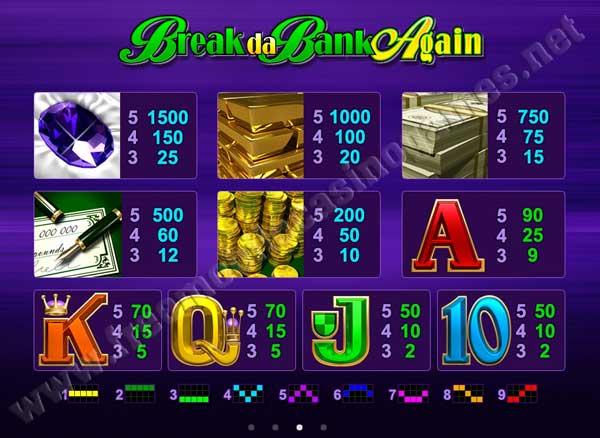 break-da-bank-symboler