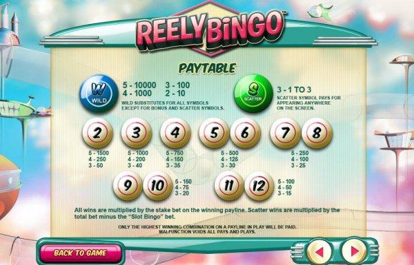 reely-bingo-paytable