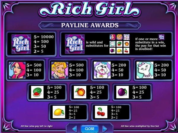 shes-a-rich-girl-symboler