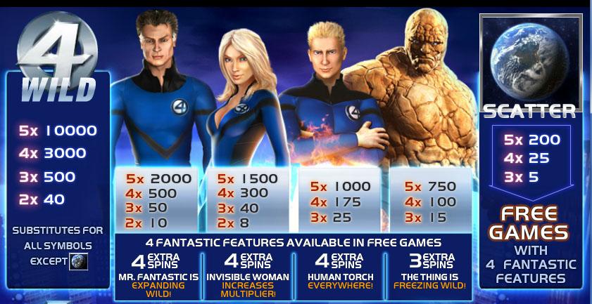 Fantastic-Four-info