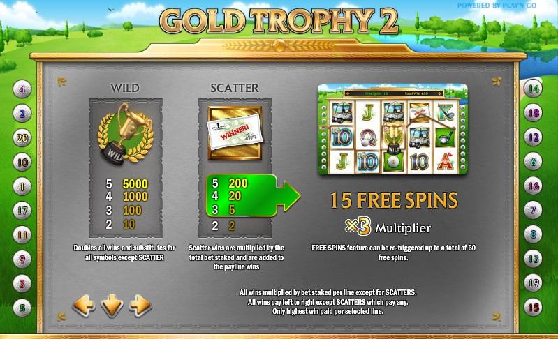 Gold-Trophy-2-info