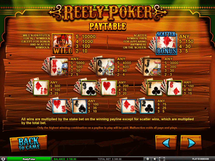 Reely-Poker-symboler