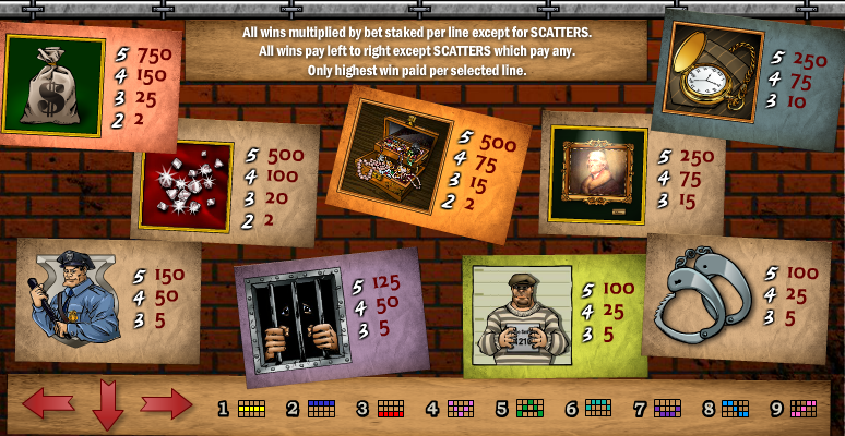 cops-and-robbers-symboler-play-n-go