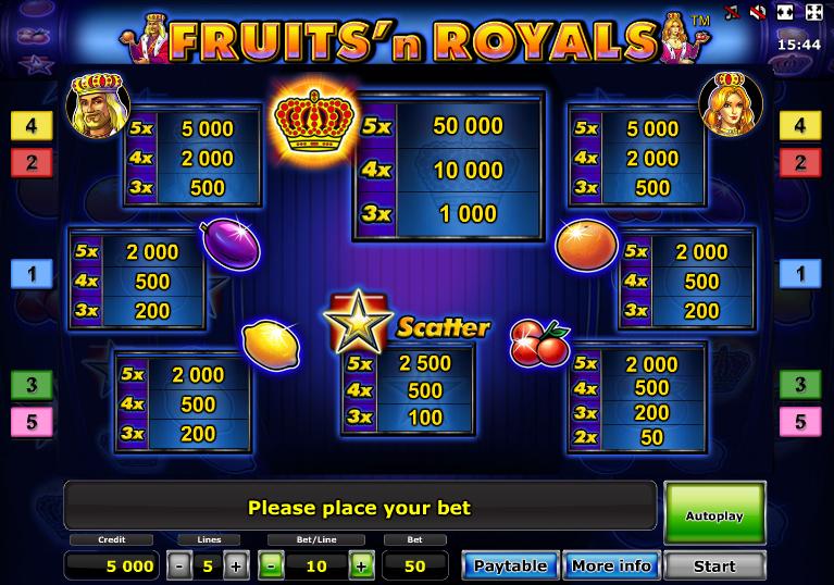 fruits-n-royals-symboler