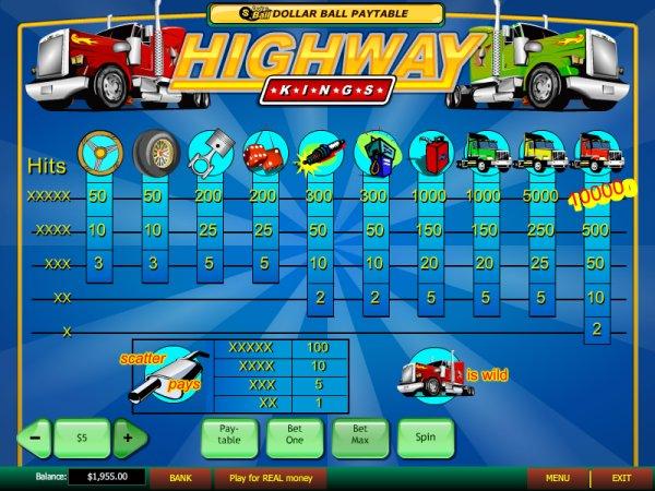 highway-kings-symboler