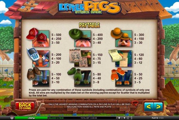 little-pigs-symboler