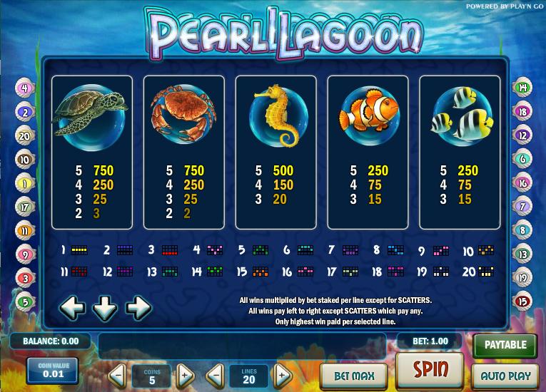 pearl-lagoon-symboler
