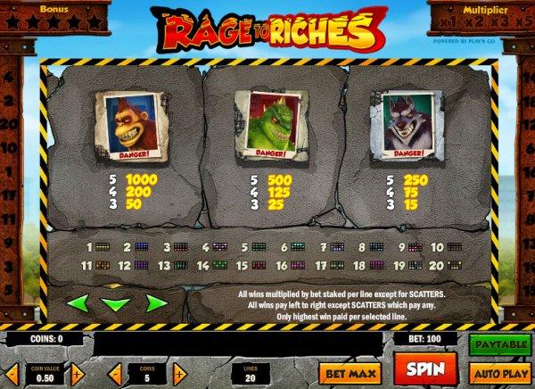 rage-to-riches--symboler