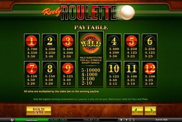 reely-roulette-symboler
